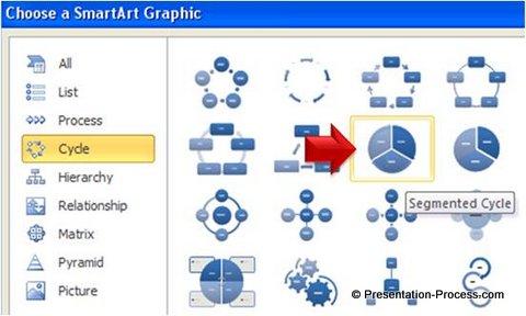 SmartArt Segmented Cycle Menu