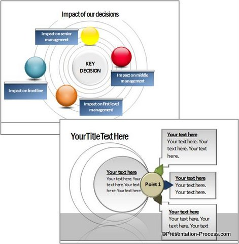 Impact Diagrams from PowerPoint CEO Pack