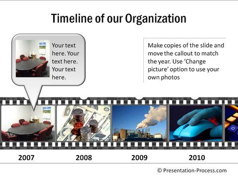 Movie Style Timeline