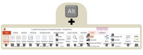 Shortcut to Access PowerPoint Ribbons