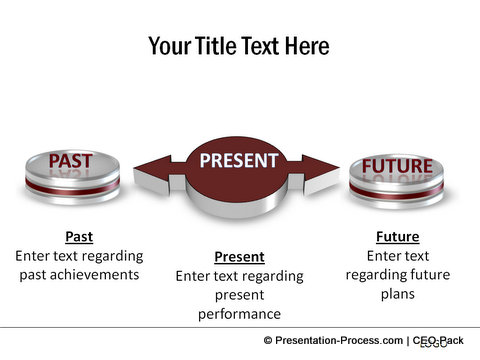 Past Present Timeline Template from PowerPoint CEOs Pack