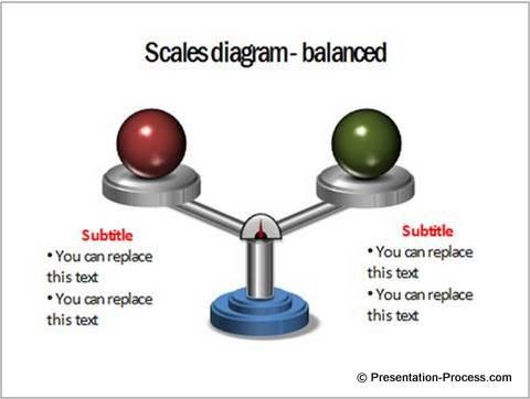 PowerPoint Balance Diagram
