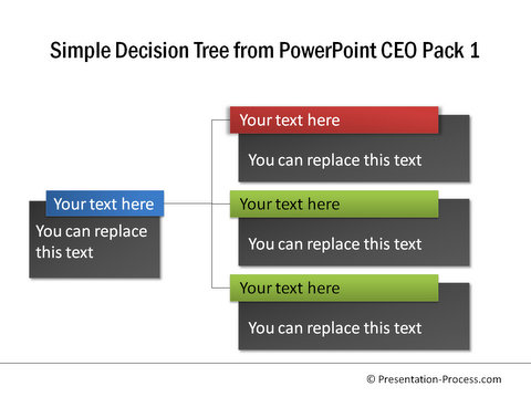 PowerPoint Decision Tree Variation from CEO Pack 1