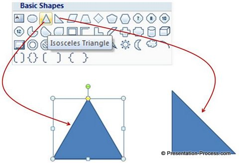 PowerPoint triangle