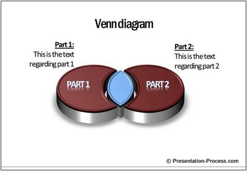 PowerPoint Venn Diagram from CEO Pack