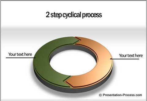Process Diagram Template from Pack