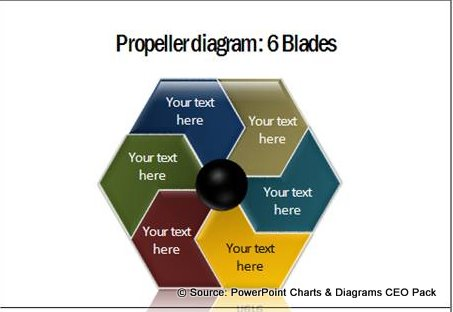 Chevron Propeller Diagram from Charts and Diagram CEO Pack