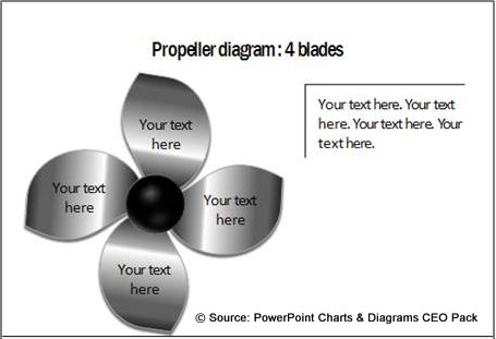 Propeller Diagram from Charts and Diagram CEO Pack