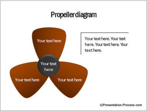 Propeller Shape Tutorial PowerPoint