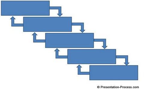 Reverse flow of arrows in Chart