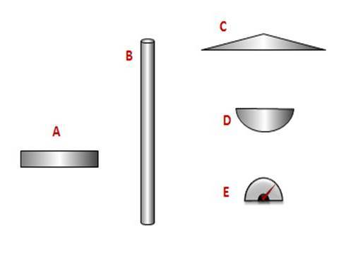 Scales Components