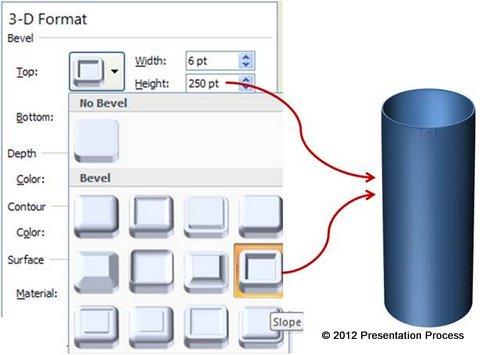 3D Slope Option for Cylinder Shape
