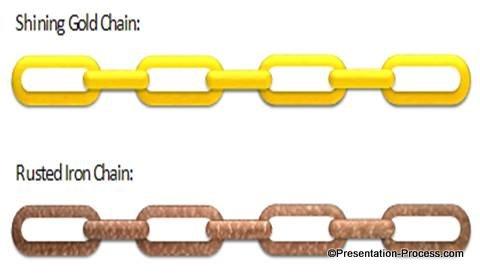 Shining Gold Chain