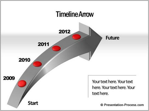 Timeline Arrow Templates from CEO Pack 2