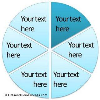 Use Wheel Diagram as Agenda