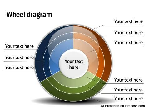 Beautiful PowerPoint Wheel Diagram