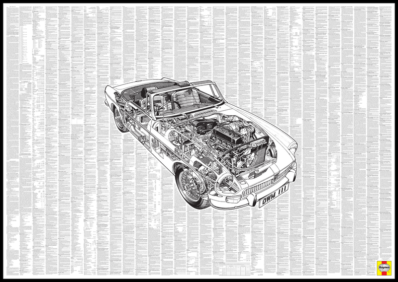 MGB Haynes Manual
