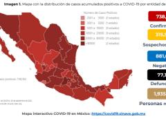 738 mil 163 contagios y 77 mil 163 defunciones por COVID-19: SS