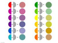 The basics of the color wheel for presentation design ...