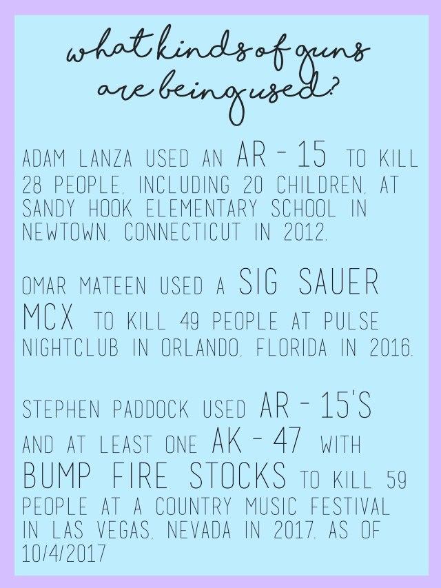 Guns Being Used