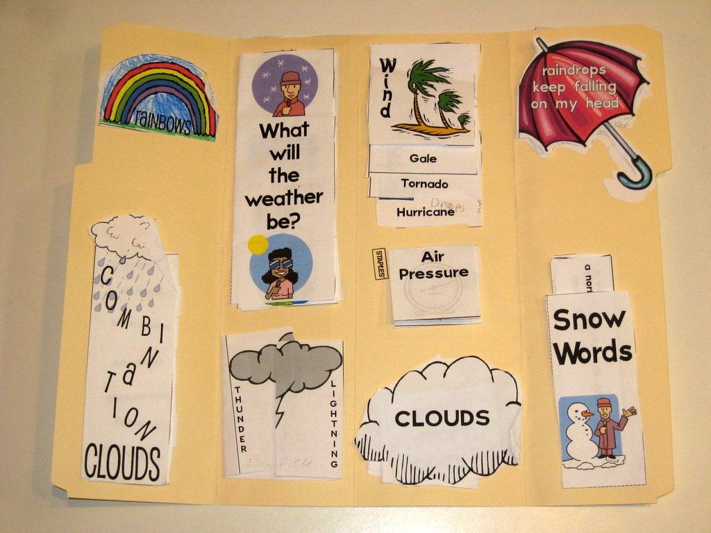 Weather Study Unit