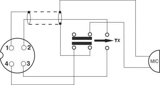 DNC 514 / 4 pins- Conexiones de la toma de microfòno
