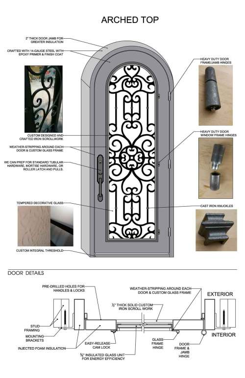 small resolution of thermally broken doors windows specifications