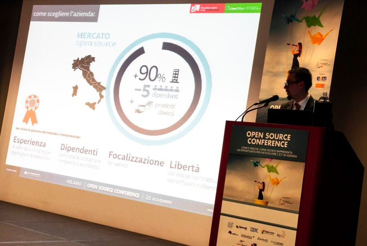 Mercato OpenSource italiano - Open Source Conference14 Milano