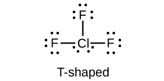 Occurrence, Preparation, and Properties of Halogens