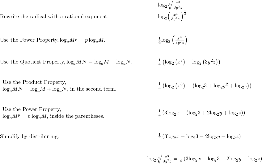 Use the Properties of Logarithms