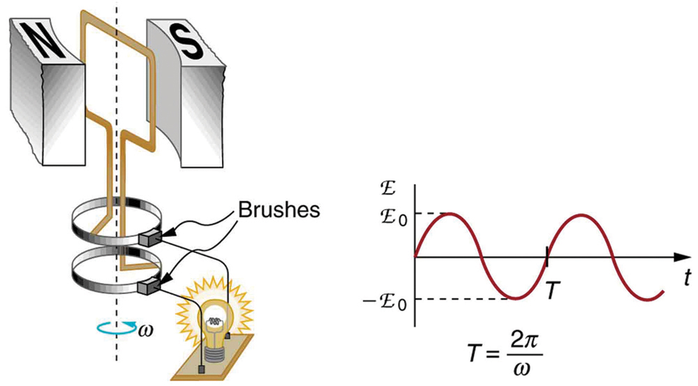 Function Generator Circuit Diagram Parts List