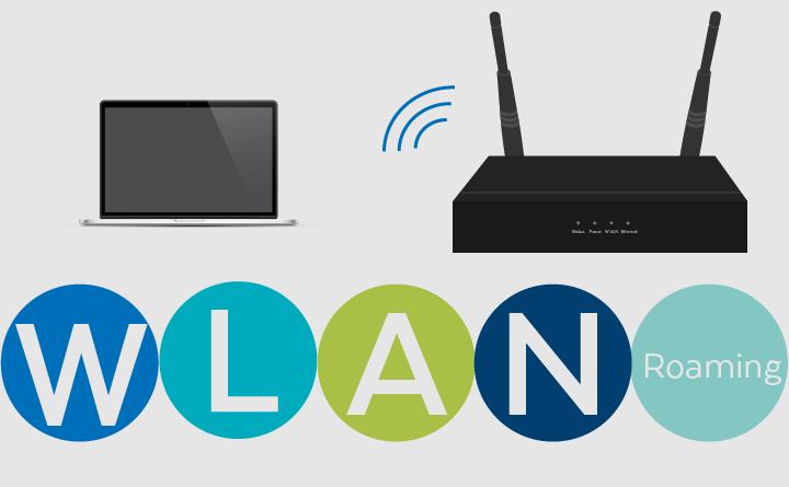 WLAN roaming FI 720x445 - Jenis Modem Dial Up Ada Dua Yaitu