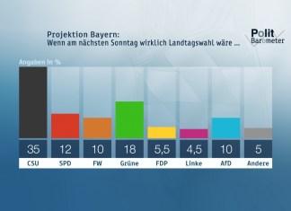 """Quelle:: """"obs/ZDF"""""""