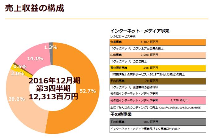 %e3%82%af%e3%83%83%e3%82%af%e3%83%91%e3%83%83%e3%83%89%e5%a3%b2%e4%b8%8a