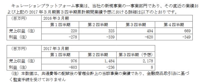 dena%e3%83%91%e3%83%ac%e3%83%83%e3%83%88%e9%9d%9e%e5%85%ac%e9%96%8b%e5%8c%96%e3%81%ab%e3%82%88%e3%82%8b%e5%bd%b1%e9%9f%bf
