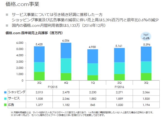 %e4%be%a1%e6%a0%bc%e3%82%b3%e3%83%a0%e5%a3%b2%e4%b8%8a