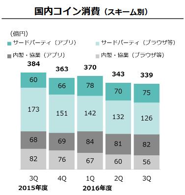 dena%e3%82%b2%e3%83%bc%e3%83%a0%e5%9b%bd%e5%86%85