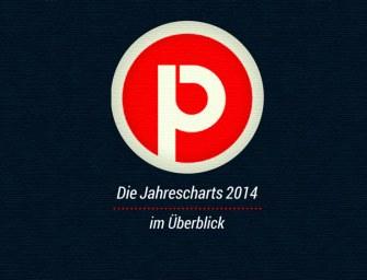 Alle pressplay Jahrescharts 2014 im Überblick