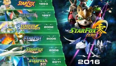 Star-Fox-Zero-(c)-2016-Nintendo-(5)