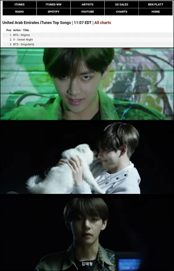 BTS V Captures Top 3 Solo Songs on the UAE iTunes Top Song Chart