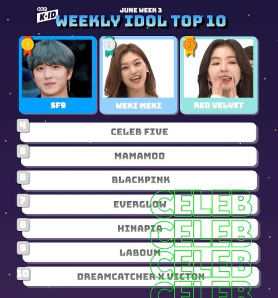 Top 10 U.S. Weekly Rankings in the 3rd Week of June - K-Pop Entertainment TV channel, NEW K.ID, Has Released