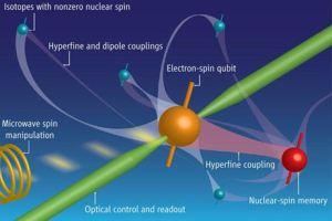 1221 11 1 - 中国、ステルス性無効化の量子レーダー開発中か