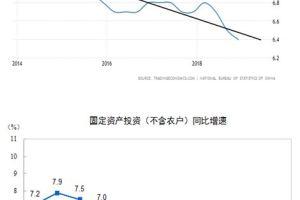0207 06 1 - 中国経済 低迷のスパイルに突入か 不動産に見る