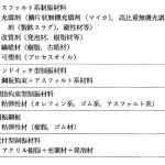0314 11 1 - エアアジア・グループCEO トニー・フェルナンデスの自著出版を記念して、東京・渋谷にて、トークショー&サイン会を開催