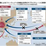 0517 01 1 - 三菱UFJ銀行ら5行に1300億円制裁金 EU談合カルテル認定