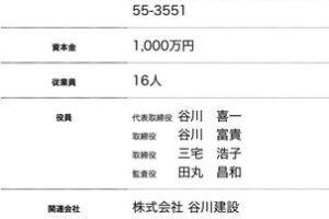 0612 01 1 - 愚かな長崎県の国会議員、恥ずかしい『谷川弥一(長崎3区)』その2