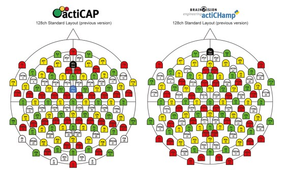 Previously used 128ch Standard Layouts for actiCAP (left) and actiCHamp (right) caps.
