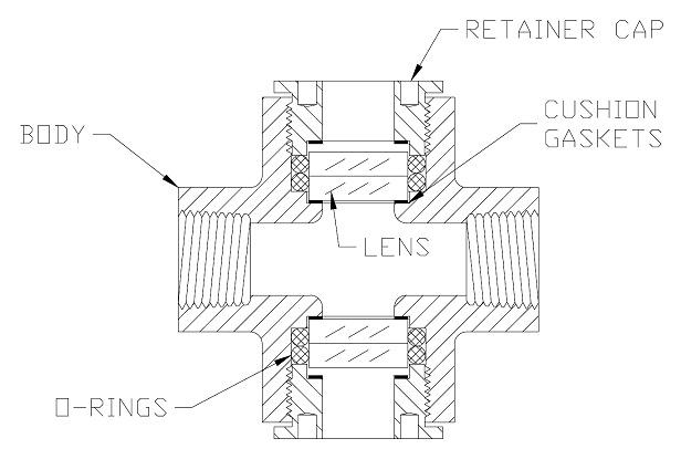 Bull's Eye See-Thru Sight Glass Assembly