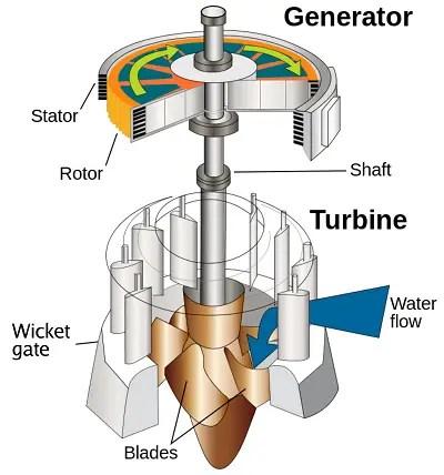 pressure washer pump repair manual