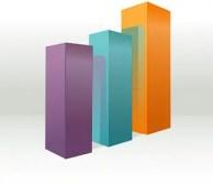 performance-bar-charts